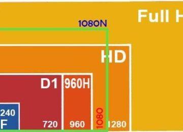 1080N 1080P
